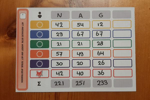 Achterzijde & scores Clever Challenge 1